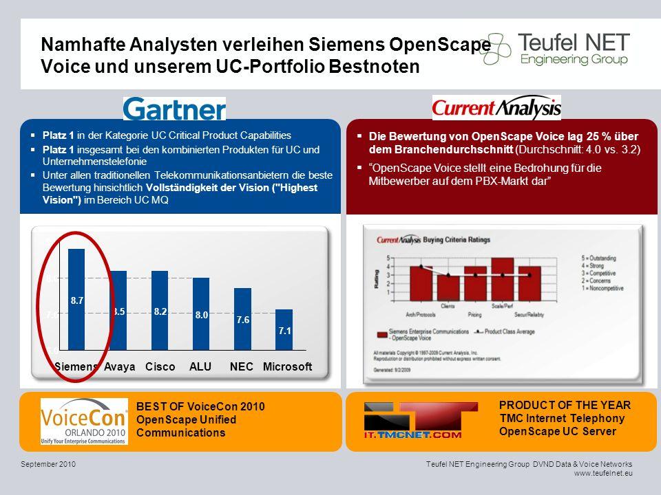 Namhafte Analysten verleihen Siemens OpenScape Voice und unserem UC-Portfolio Bestnoten