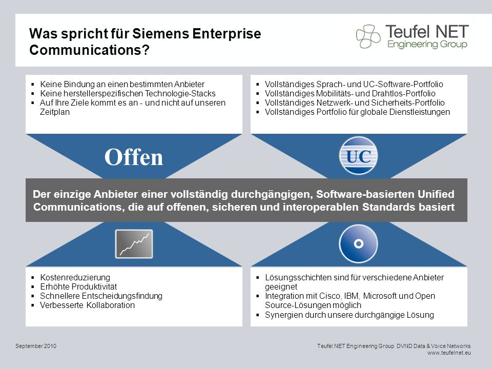 Was spricht für Siemens Enterprise Communications