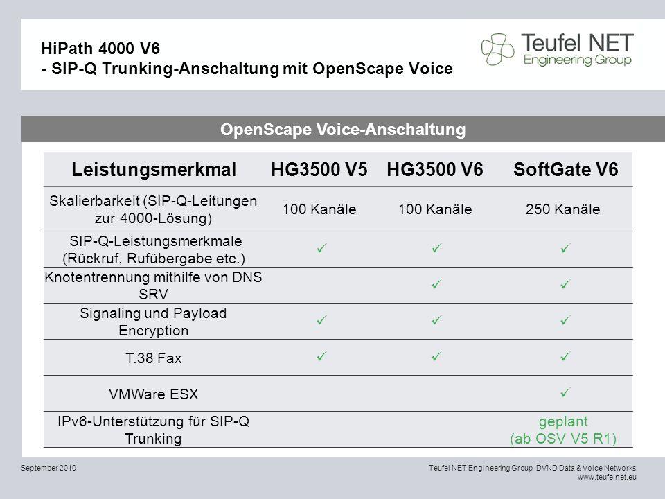 HiPath 4000 V6 - SIP-Q Trunking-Anschaltung mit OpenScape Voice