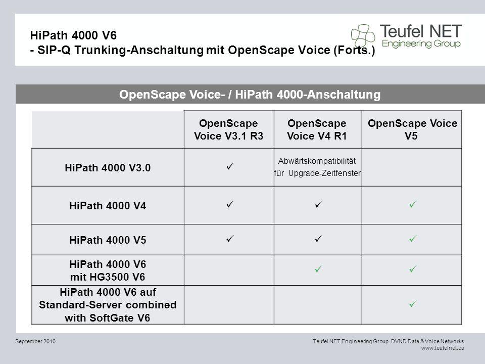 OpenScape Voice- / HiPath 4000-Anschaltung