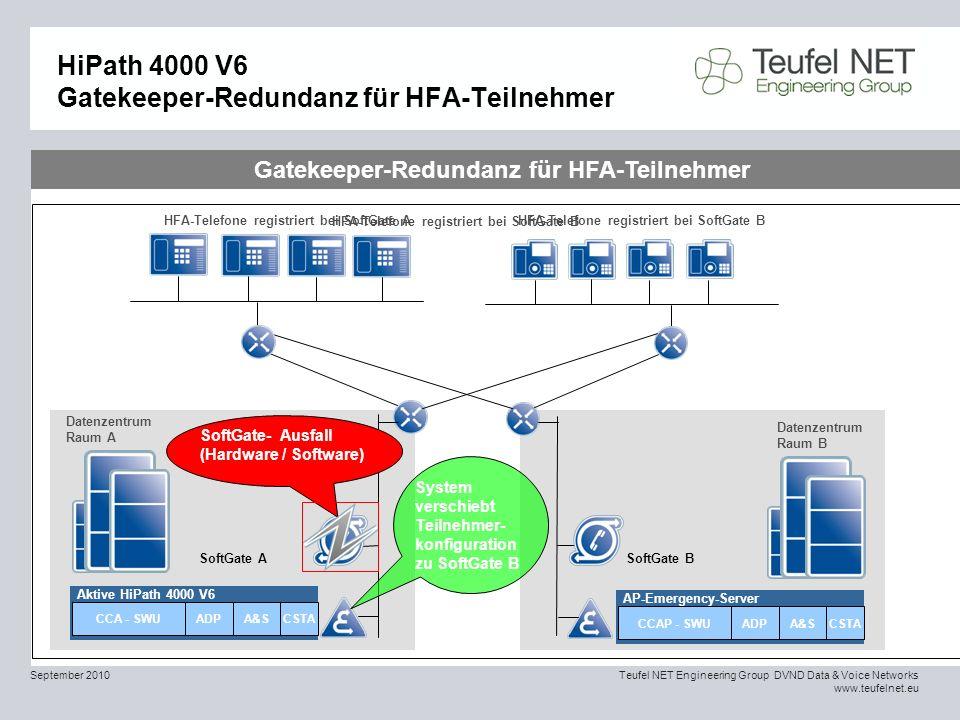 HiPath 4000 V6 Gatekeeper-Redundanz für HFA-Teilnehmer
