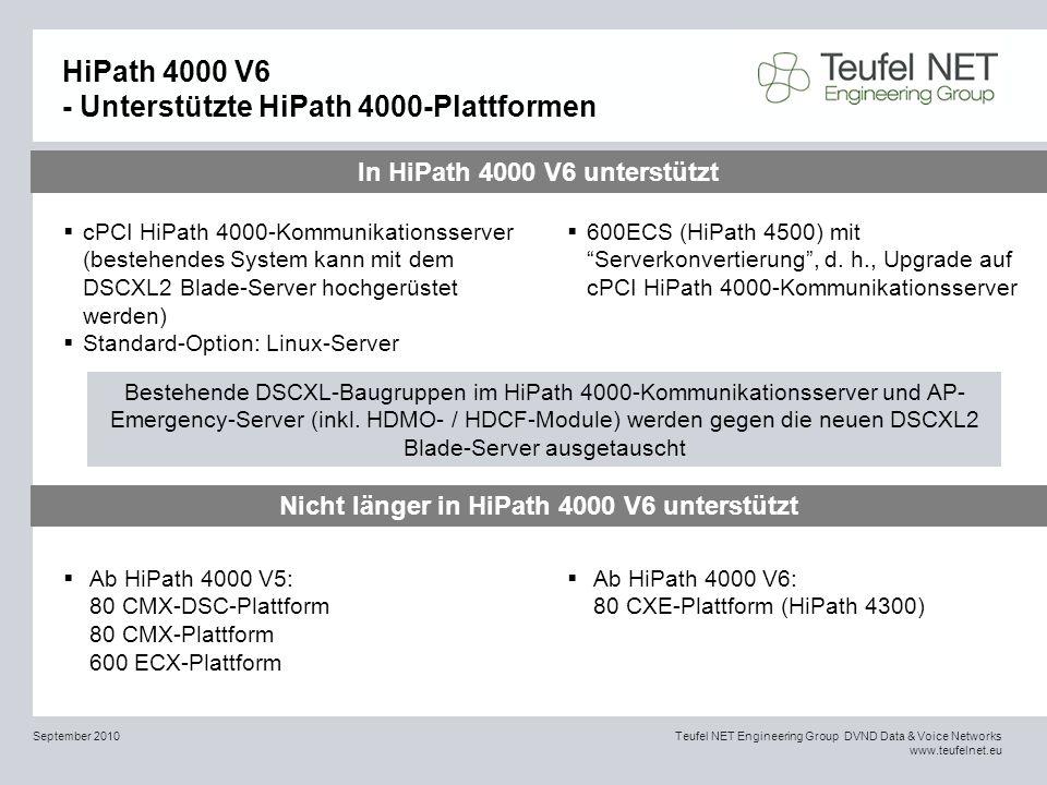 HiPath 4000 V6 - Unterstützte HiPath 4000-Plattformen