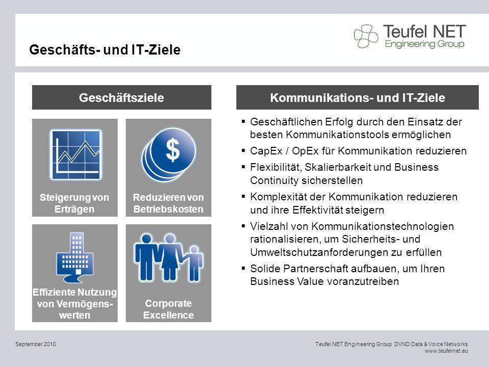 Geschäfts- und IT-Ziele
