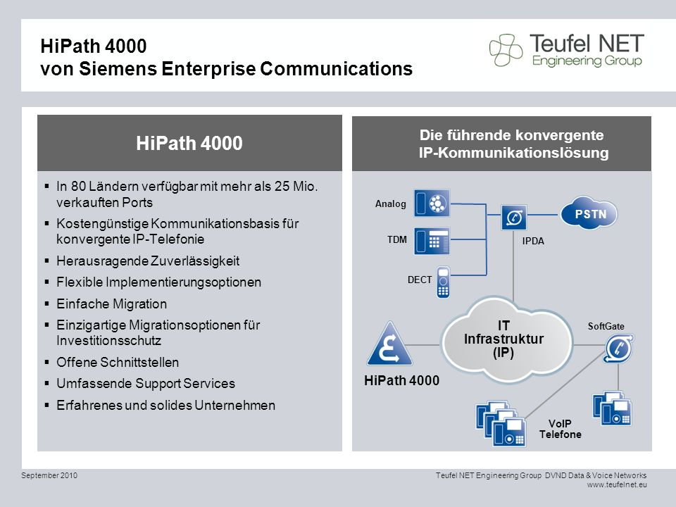 HiPath 4000 von Siemens Enterprise Communications