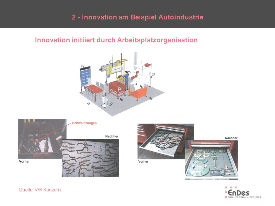 2 - Innovation am Beispiel Autoindustrie