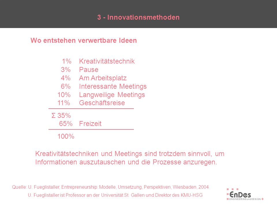 3 - Innovationsmethoden