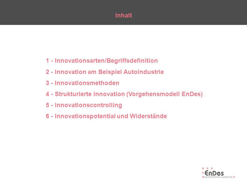 Inhalt1 - Innovationsarten/Begriffsdefinition. 2 - Innovation am Beispiel Autoindustrie. 3 - Innovationsmethoden.