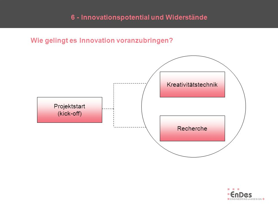 6 - Innovationspotential und Widerstände