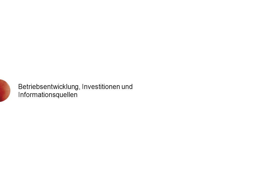 Betriebsentwicklung, Investitionen und Informationsquellen