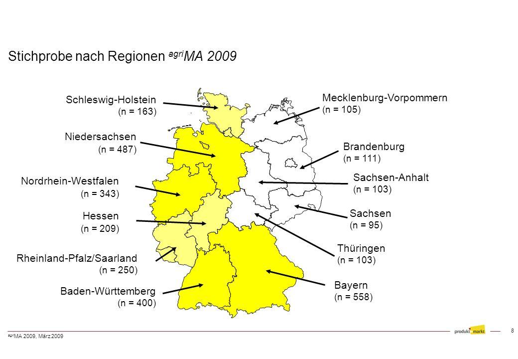 Stichprobe nach Regionen agriMA 2009