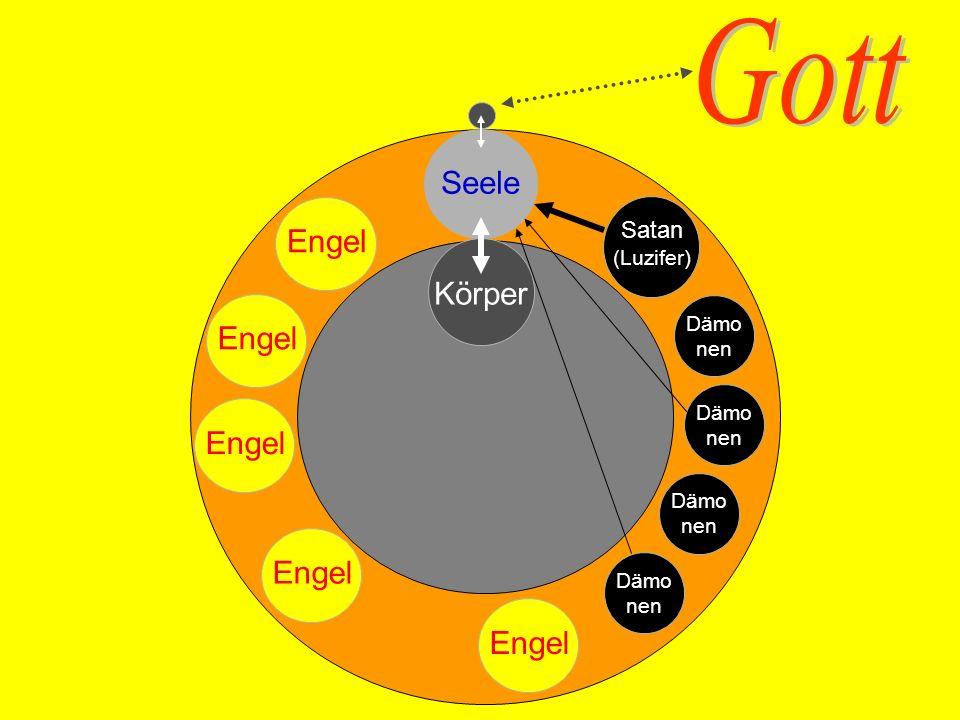 Gott Seele Engel Körper Engel Engel Engel Engel Satan (Luzifer) Dämo