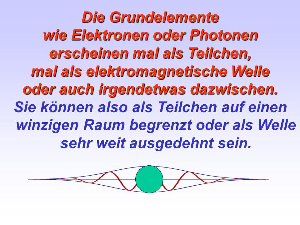 wie Elektronen oder Photonen erscheinen mal als Teilchen,