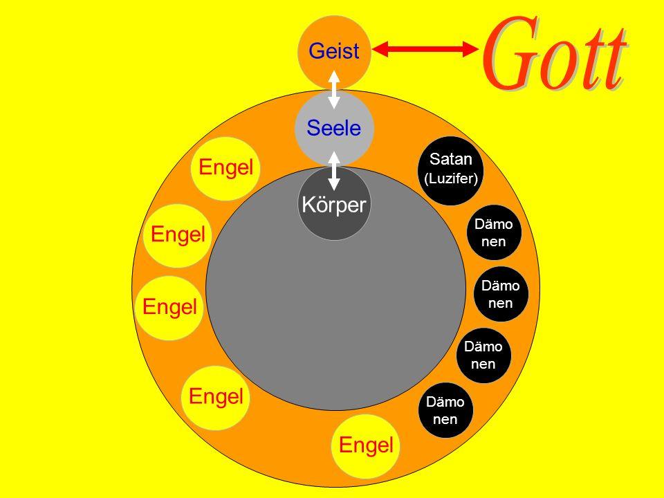 Gott Geist Seele Engel Körper Engel Engel Engel Engel Satan (Luzifer)