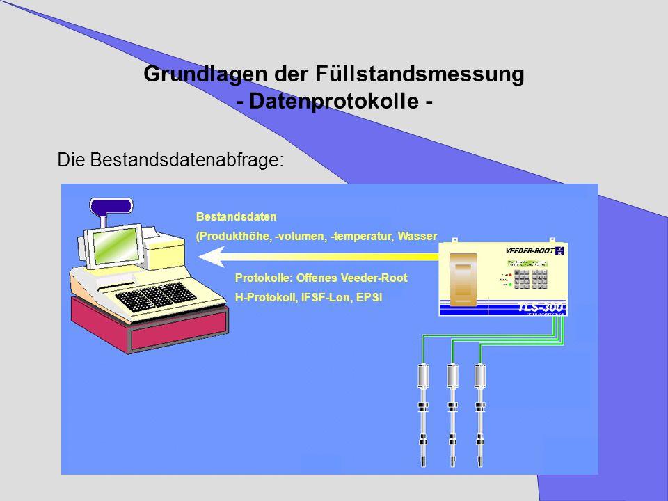 Grundlagen der Füllstandsmessung - Datenprotokolle -