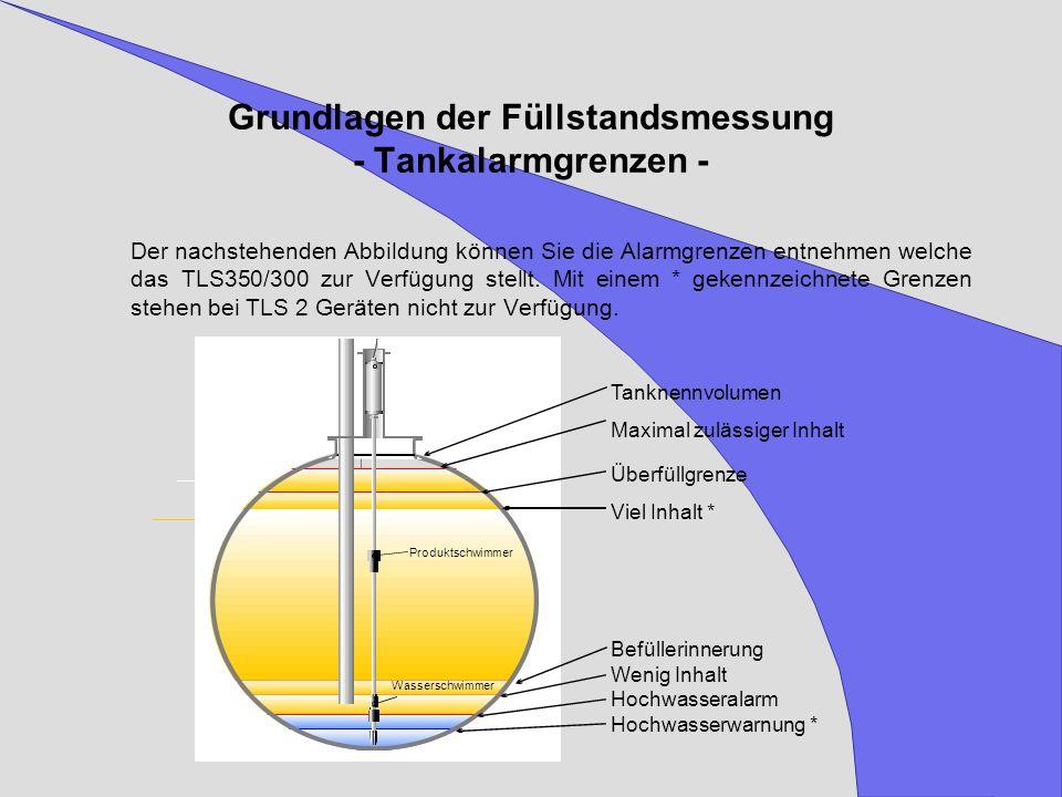 Grundlagen der Füllstandsmessung - Tankalarmgrenzen -