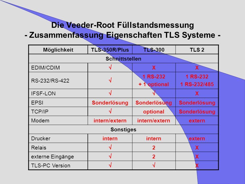 Die Veeder-Root Füllstandsmessung - Zusammenfassung Eigenschaften TLS Systeme -
