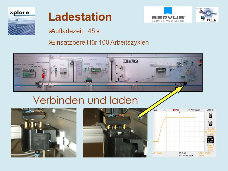 Ladestation Verbinden und laden Aufladezeit: 45 s