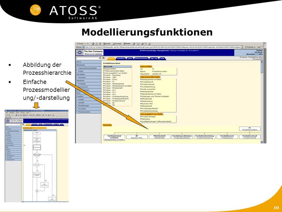Modellierungsfunktionen