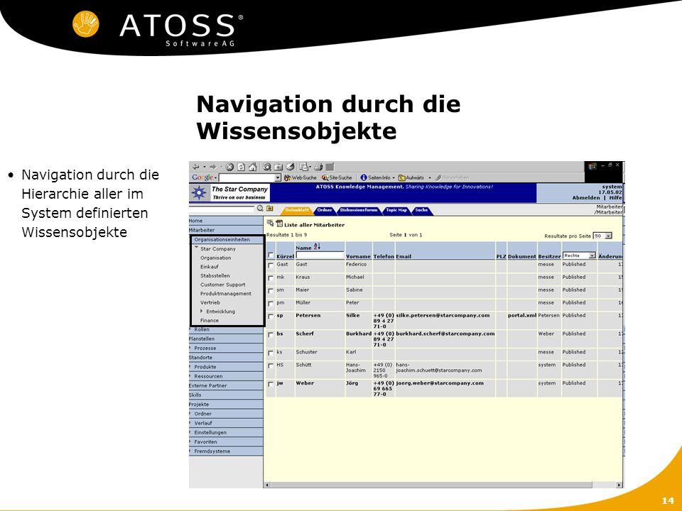 Navigation durch die Wissensobjekte
