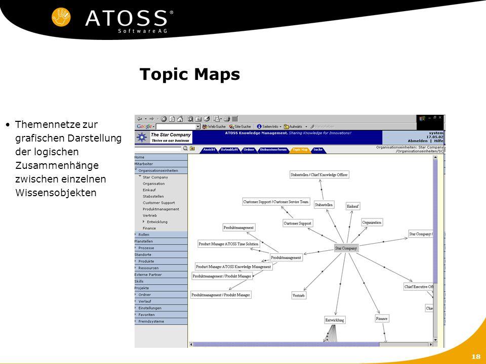Topic Maps Themennetze zur grafischen Darstellung der logischen Zusammenhänge zwischen einzelnen Wissensobjekten.