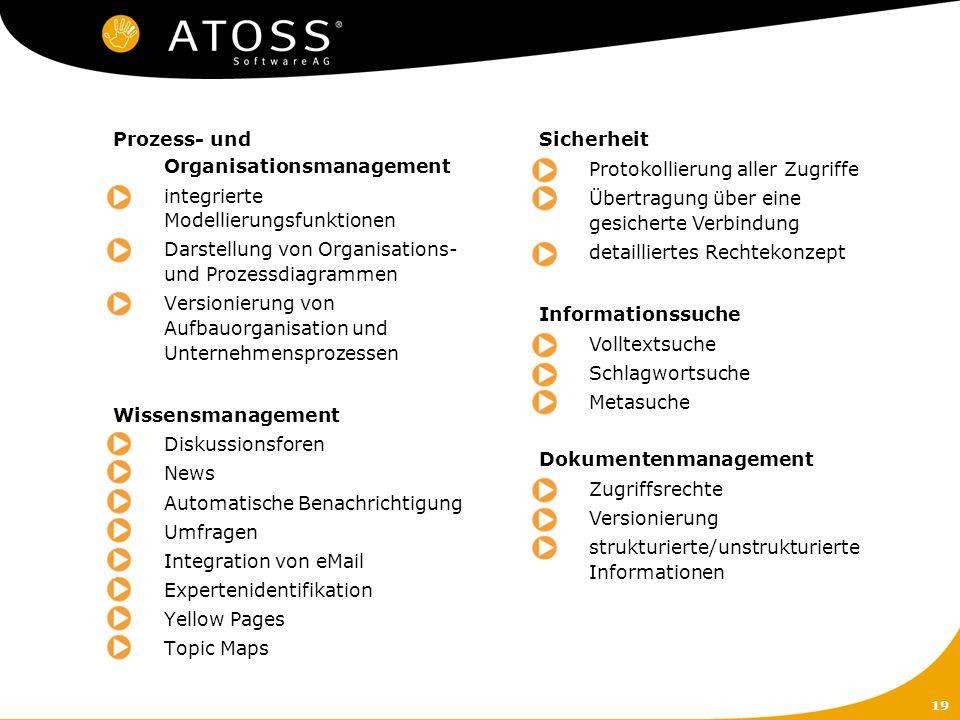 Prozess- und Organisationsmanagement