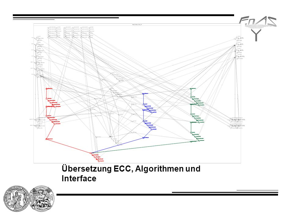Übersetzung ECC, Algorithmen und Interface