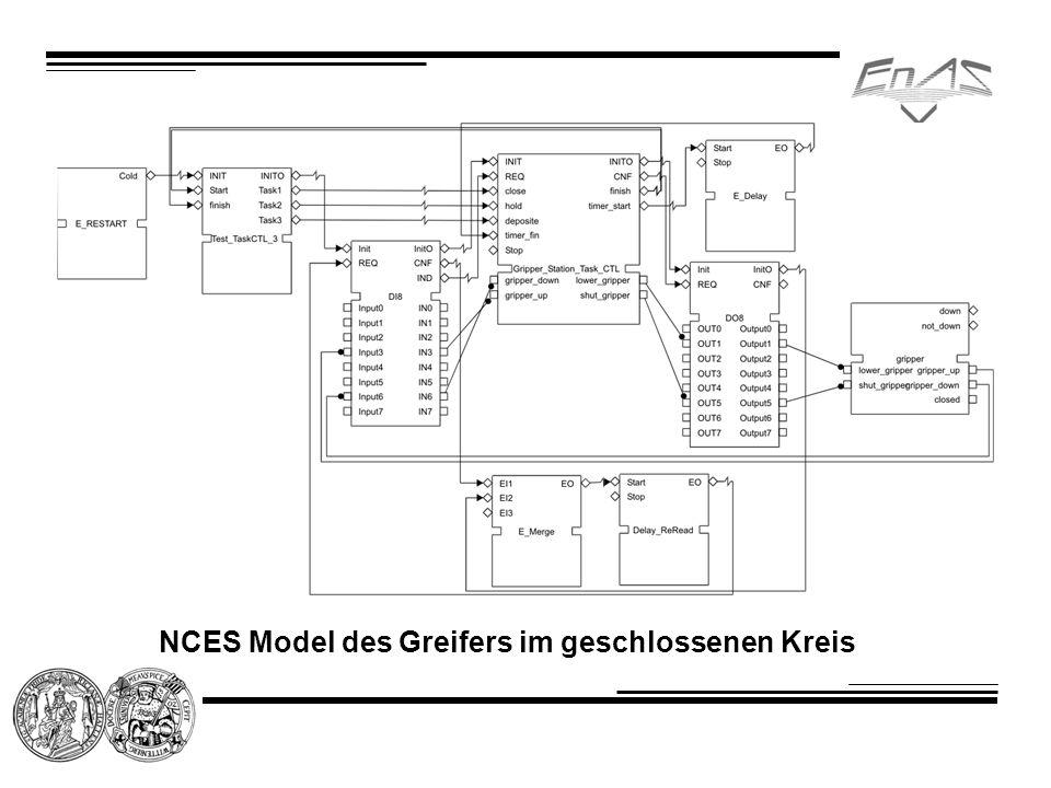 NCES Model des Greifers im geschlossenen Kreis
