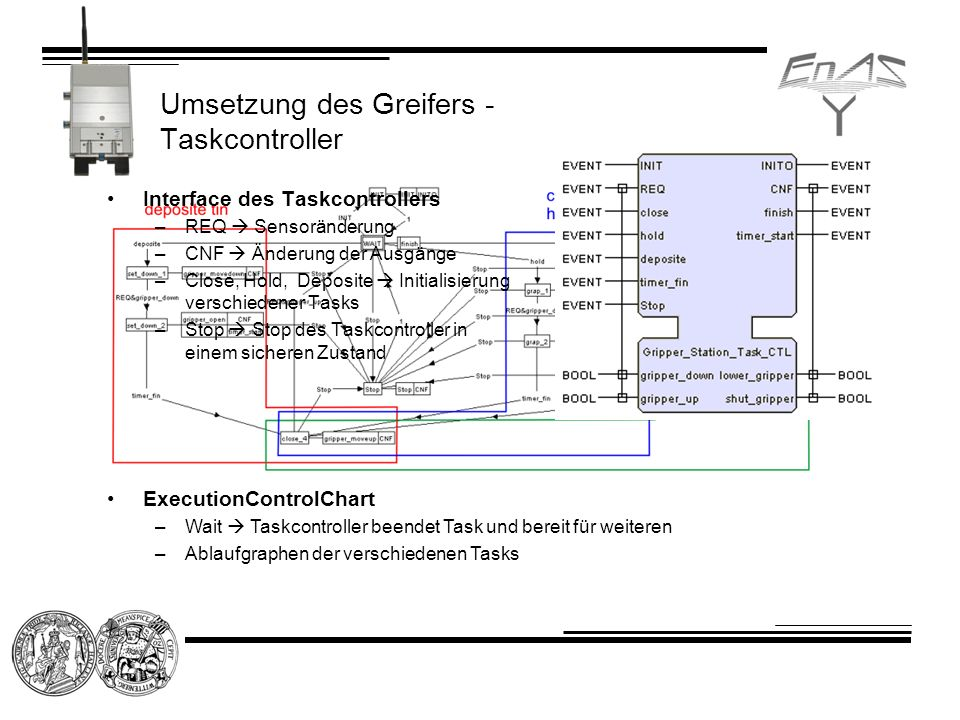 Umsetzung des Greifers - Taskcontroller