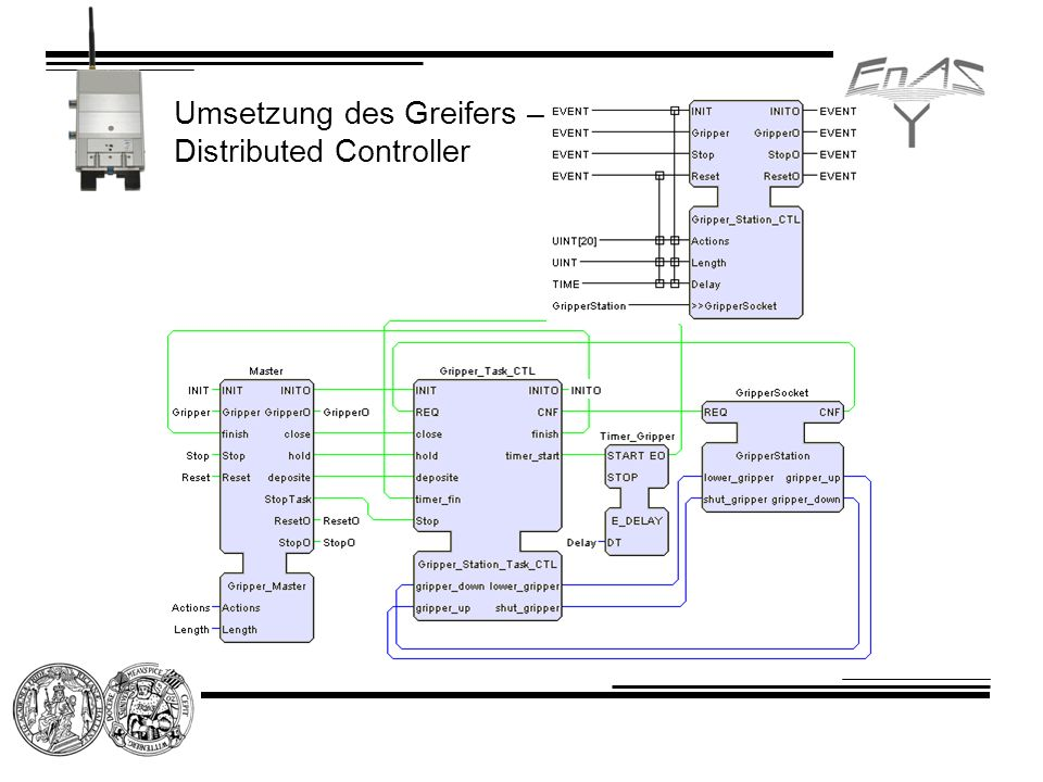Umsetzung des Greifers – Distributed Controller