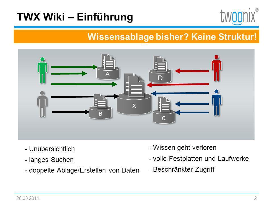 TWX Wiki – Einführung Wissensablage bisher Keine Struktur! D