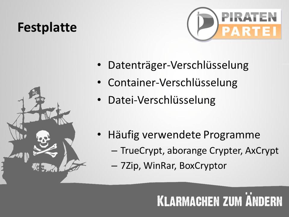 Festplatte Datenträger-Verschlüsselung Container-Verschlüsselung