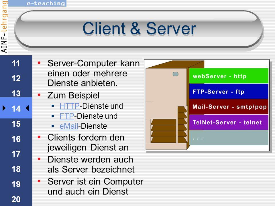 Client & Server Server-Computer kann einen oder mehrere Dienste anbieten. Zum Beispiel. HTTP-Dienste und.