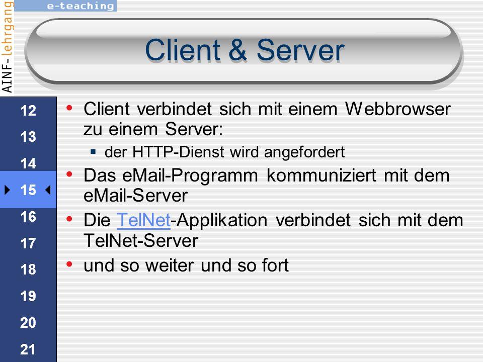 Client & Server Client verbindet sich mit einem Webbrowser zu einem Server: der HTTP-Dienst wird angefordert.