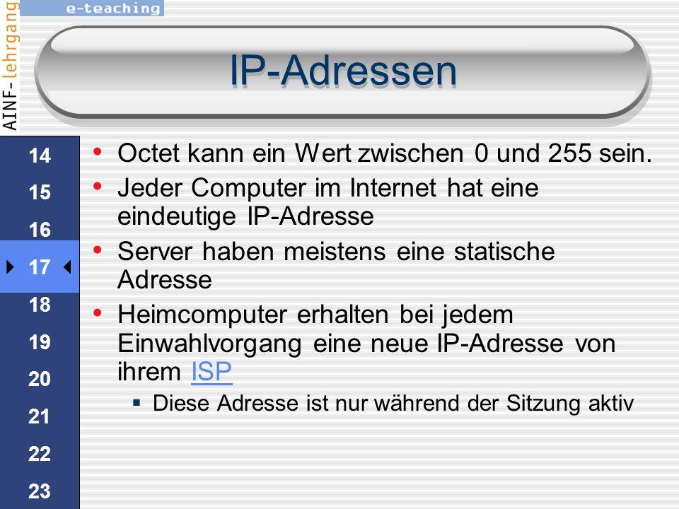 IP-Adressen Octet kann ein Wert zwischen 0 und 255 sein.