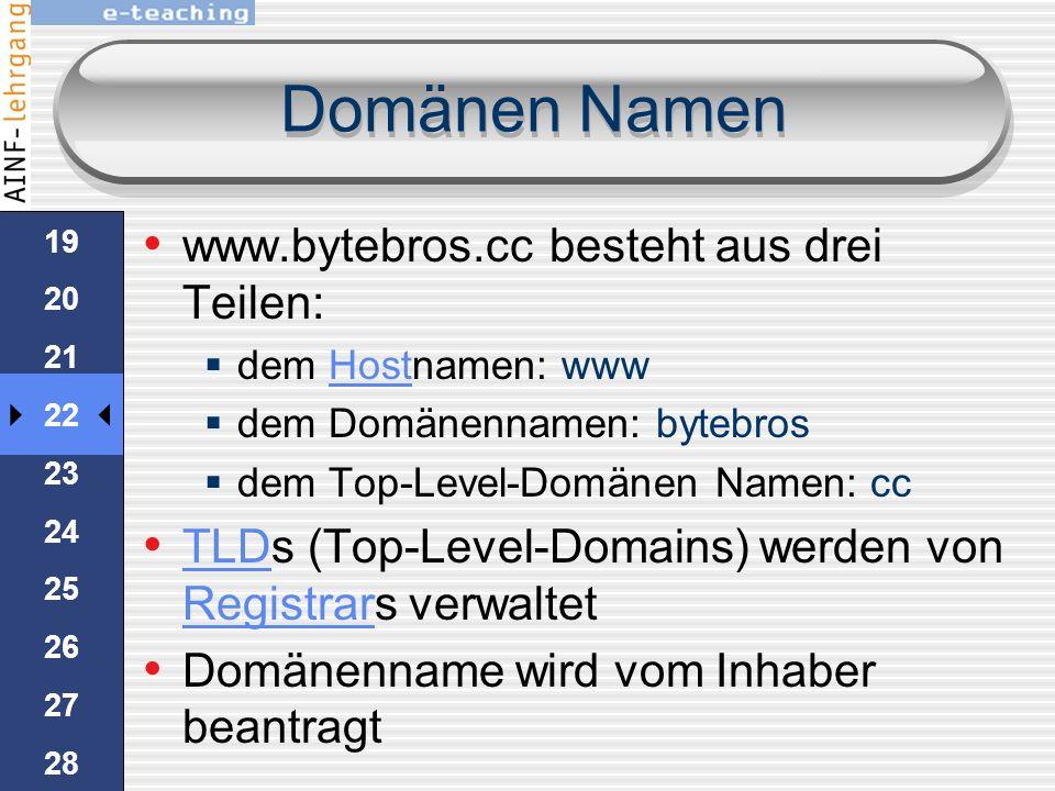 Domänen Namen www.bytebros.cc besteht aus drei Teilen: