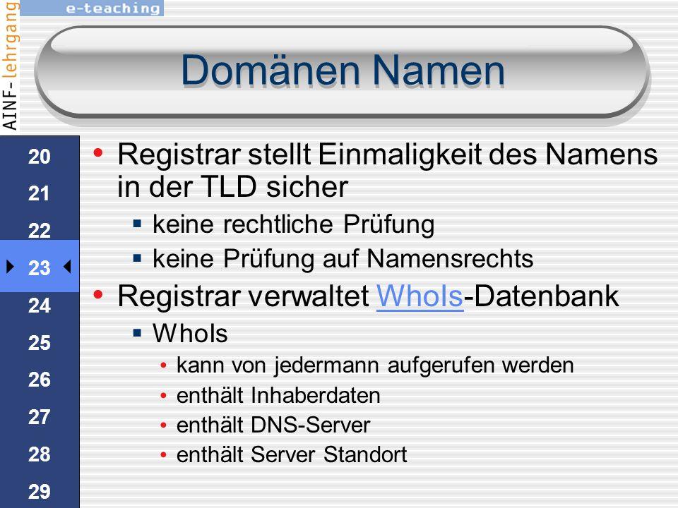 Domänen Namen Registrar stellt Einmaligkeit des Namens in der TLD sicher. keine rechtliche Prüfung.