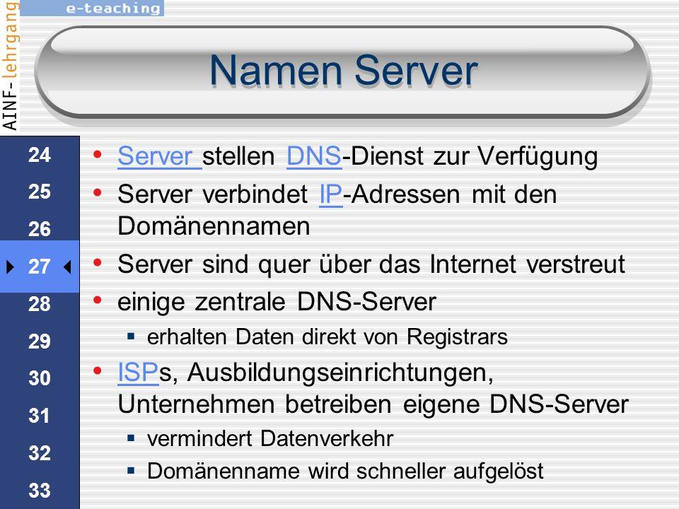 Namen Server Server stellen DNS-Dienst zur Verfügung