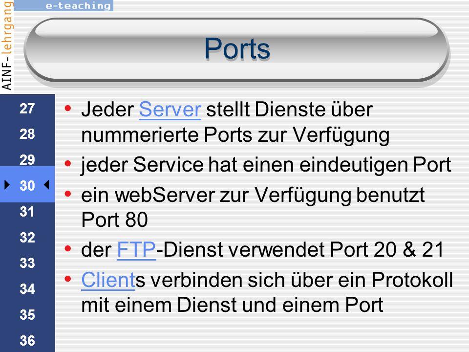 Ports Jeder Server stellt Dienste über nummerierte Ports zur Verfügung