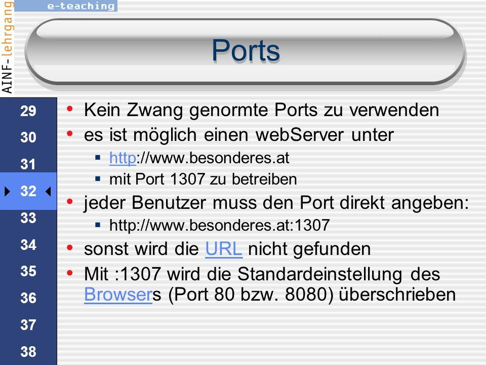 Ports Kein Zwang genormte Ports zu verwenden