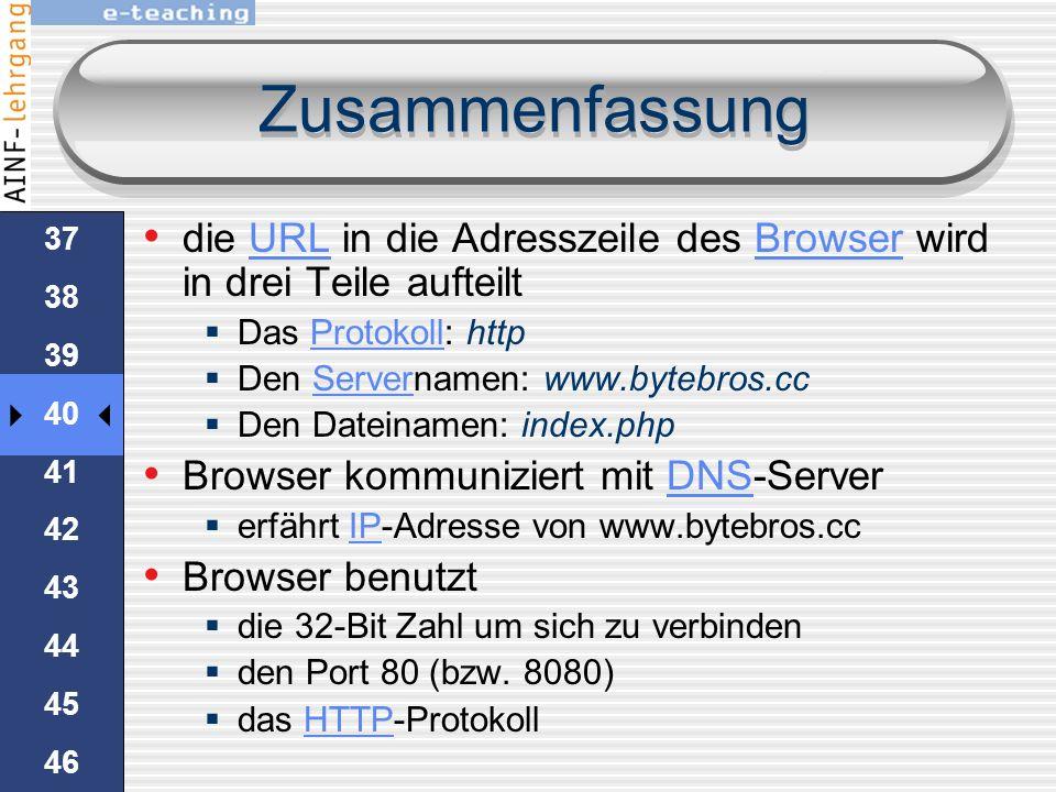 Zusammenfassung 37. 38. 39. 40. 41. 42. 43. 44. 45. 46. die URL in die Adresszeile des Browser wird in drei Teile aufteilt.