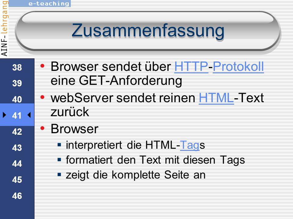 Zusammenfassung 38. 39. 40. 41. 42. 43. 44. 45. 46. Browser sendet über HTTP-Protokoll eine GET-Anforderung.