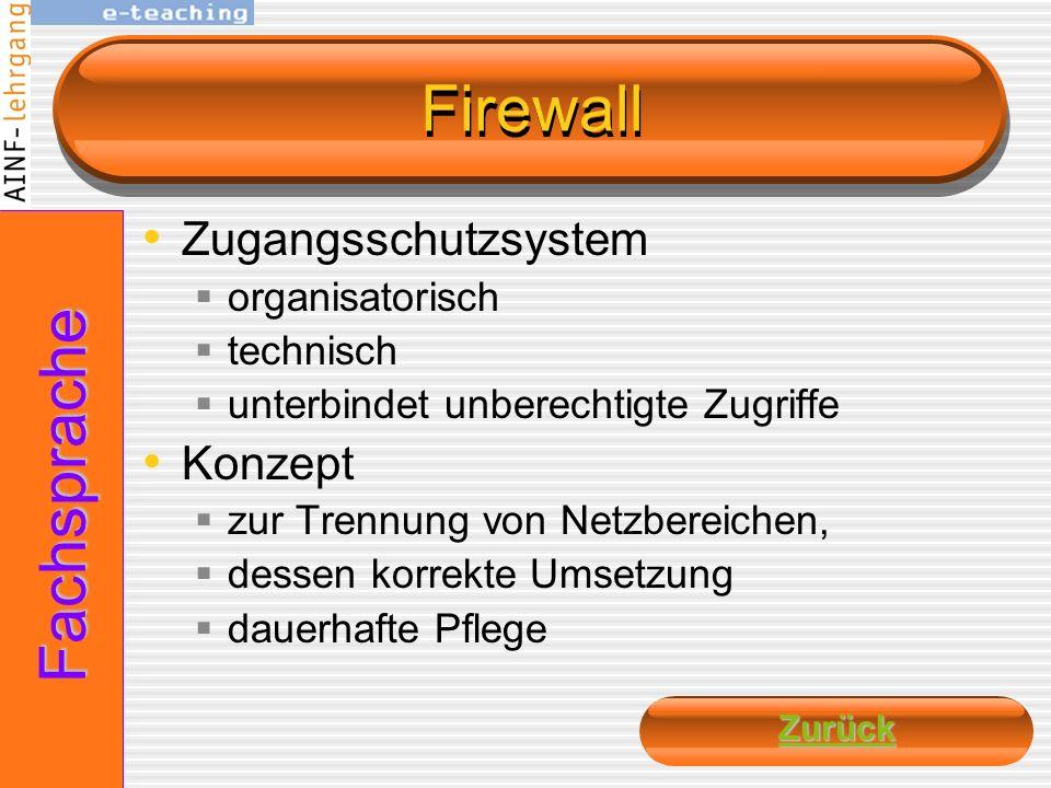 Firewall Fachsprache Zugangsschutzsystem Konzept organisatorisch