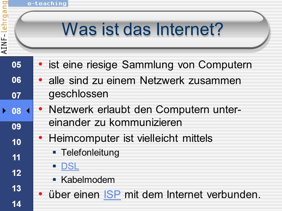 Was ist das Internet ist eine riesige Sammlung von Computern