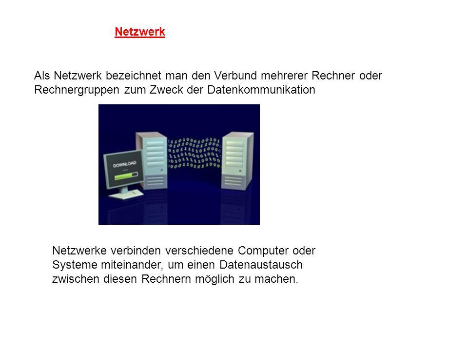 Netzwerk Als Netzwerk bezeichnet man den Verbund mehrerer Rechner oder Rechnergruppen zum Zweck der Datenkommunikation.