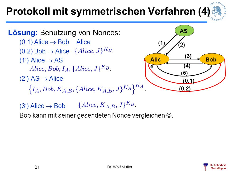 Protokoll mit symmetrischen Verfahren (4)