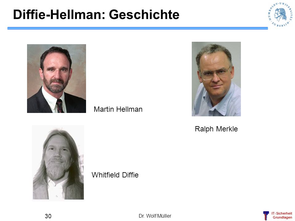 Diffie-Hellman: Geschichte