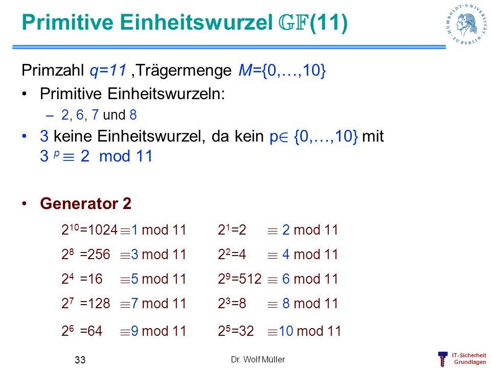 Primitive Einheitswurzel GF(11)