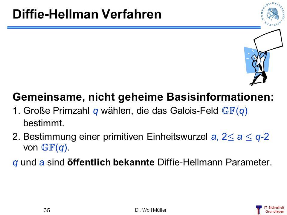 Diffie-Hellman Verfahren