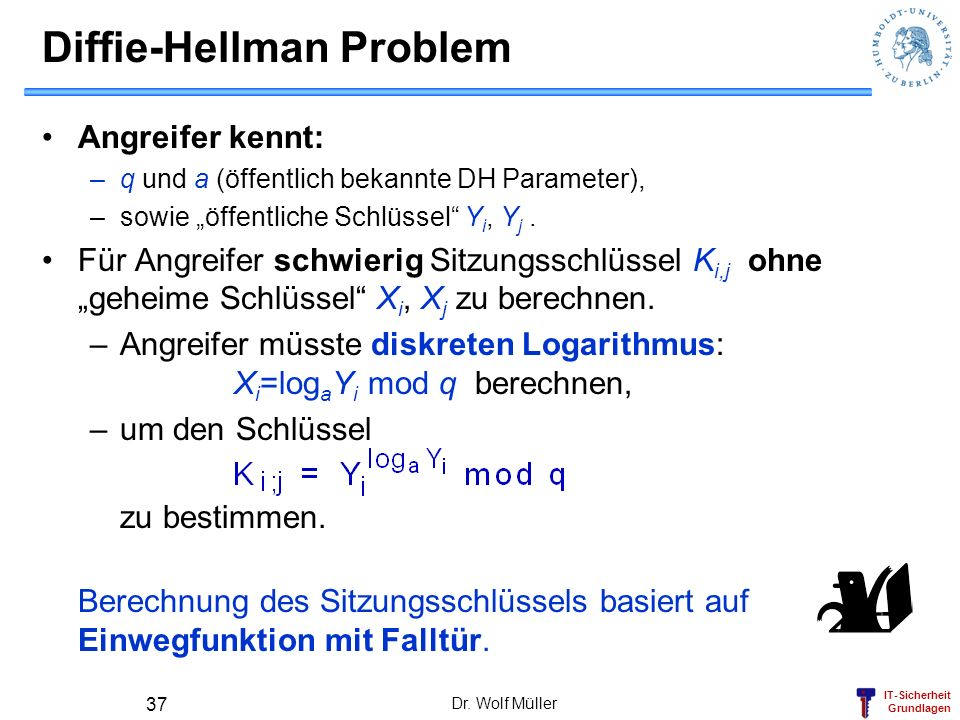 Diffie-Hellman Problem