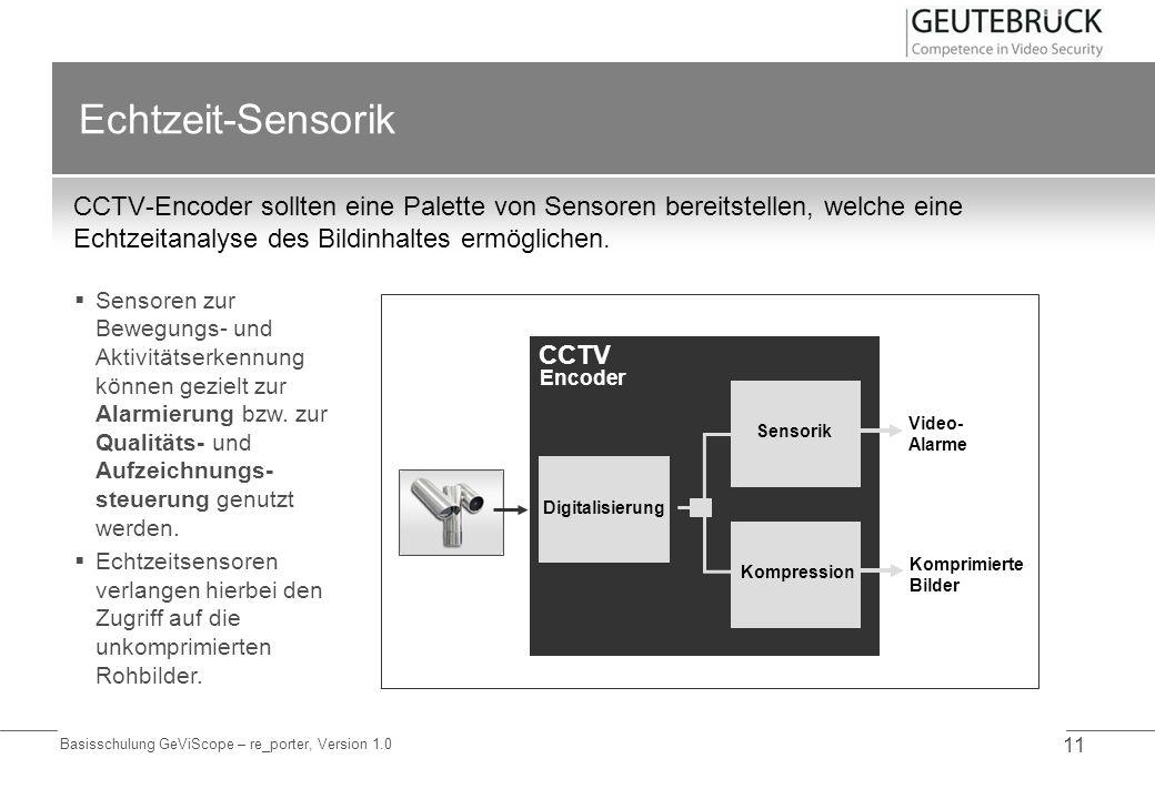 Echtzeit-SensorikCCTV-Encoder sollten eine Palette von Sensoren bereitstellen, welche eine Echtzeitanalyse des Bildinhaltes ermöglichen.